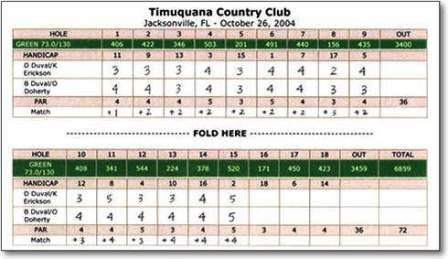 Golf Course Photo, Timuquana Country Club, Jacksonville, 32210