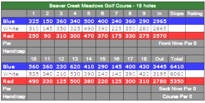 Beaver Creek Meadows Golf Course