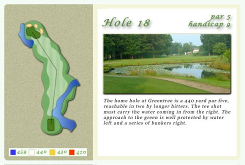 Green Tree Golf Course, Egg Harbor Township, New Jersey, 08234 - Golf Course Photo