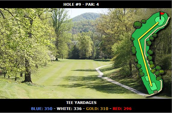 Franklin Golf Course,Franklin, North Carolina,  - Golf Course Photo